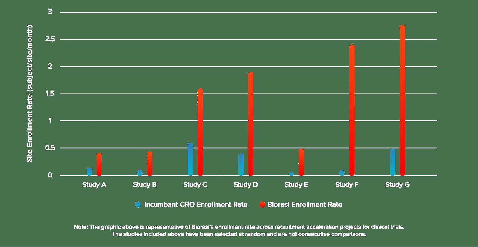 Enrollment Graphic